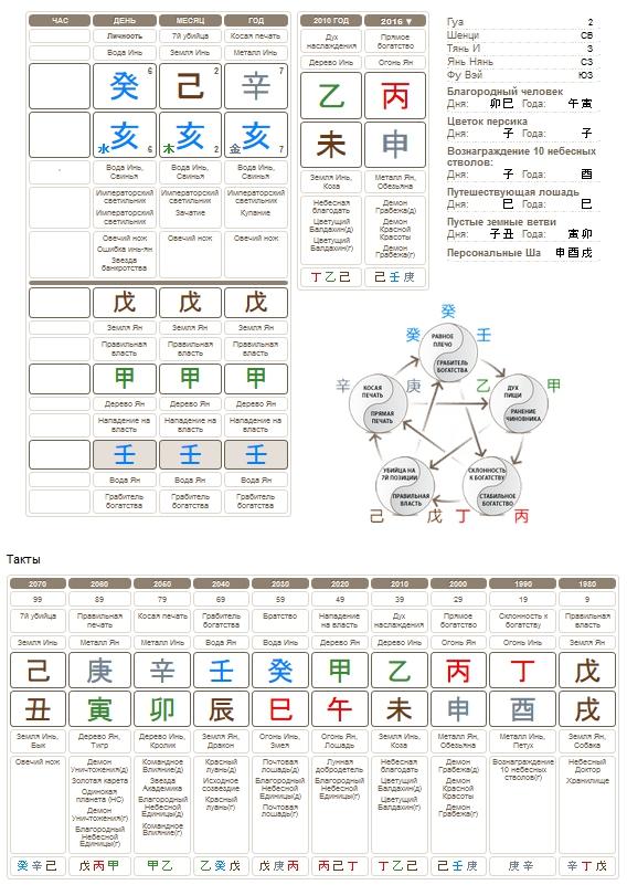 http://dl2.joxi.net/drive/2016/06/23/0008/4049/577489/89/5c2e5a2b60.jpg